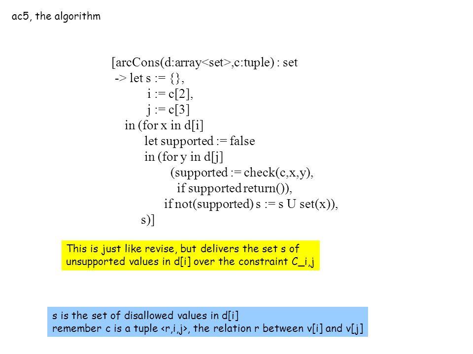 ac5, the algorithm [arcCons(d:array,c:tuple) : set -> let s := {}, i := c[2], j := c[3] in (for x in d[i] let supported := false in (for y in d[j] (su