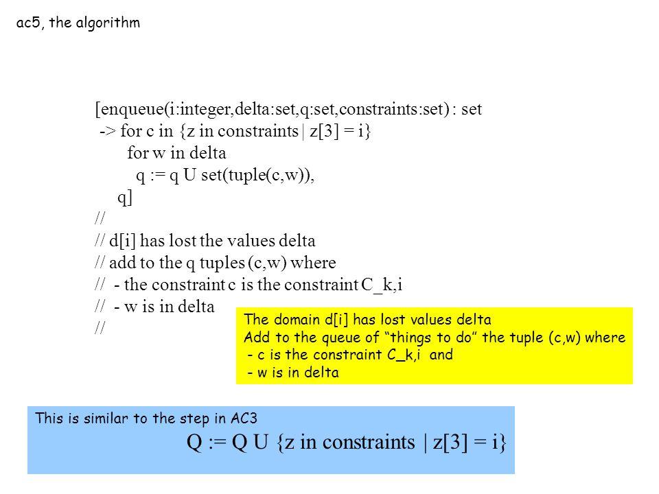 [enqueue(i:integer,delta:set,q:set,constraints:set) : set -> for c in {z in constraints | z[3] = i} for w in delta q := q U set(tuple(c,w)), q] // //