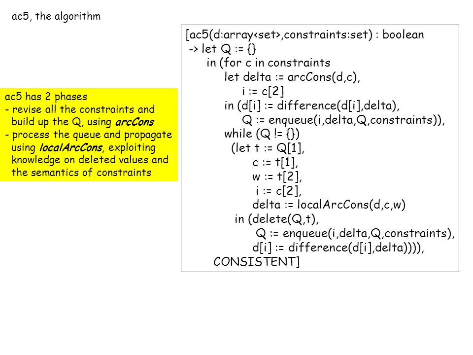 [ac5(d:array,constraints:set) : boolean -> let Q := {} in (for c in constraints let delta := arcCons(d,c), i := c[2] in (d[i] := difference(d[i],delta), Q := enqueue(i,delta,Q,constraints)), while (Q != {}) (let t := Q[1], c := t[1], w := t[2], i := c[2], delta := localArcCons(d,c,w) in (delete(Q,t), Q := enqueue(i,delta,Q,constraints), d[i] := difference(d[i],delta)))), CONSISTENT] ac5, the algorithm ac5 has 2 phases - revise all the constraints and build up the Q, using arcCons - process the queue and propagate using localArcCons, exploiting knowledge on deleted values and the semantics of constraints