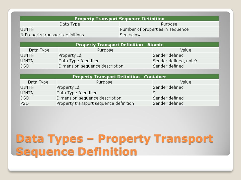 Data Types – Property Transport Sequence Definition Property Transport Sequence Definition Data TypePurpose UINTNNumber of properties in sequence N Property transport definitionsSee below Property Transport Definition - Atomic Data TypePurposeValue UINTNProperty IdSender defined UINTNData Type IdentifierSender defined, not 9 DSDDimension sequence descriptionSender defined Property Transport Definition - Container Data TypePurposeValue UINTNProperty IdSender defined UINTNData Type Identifier9 DSDDimension sequence descriptionSender defined PSDProperty transport sequence definitionSender defined