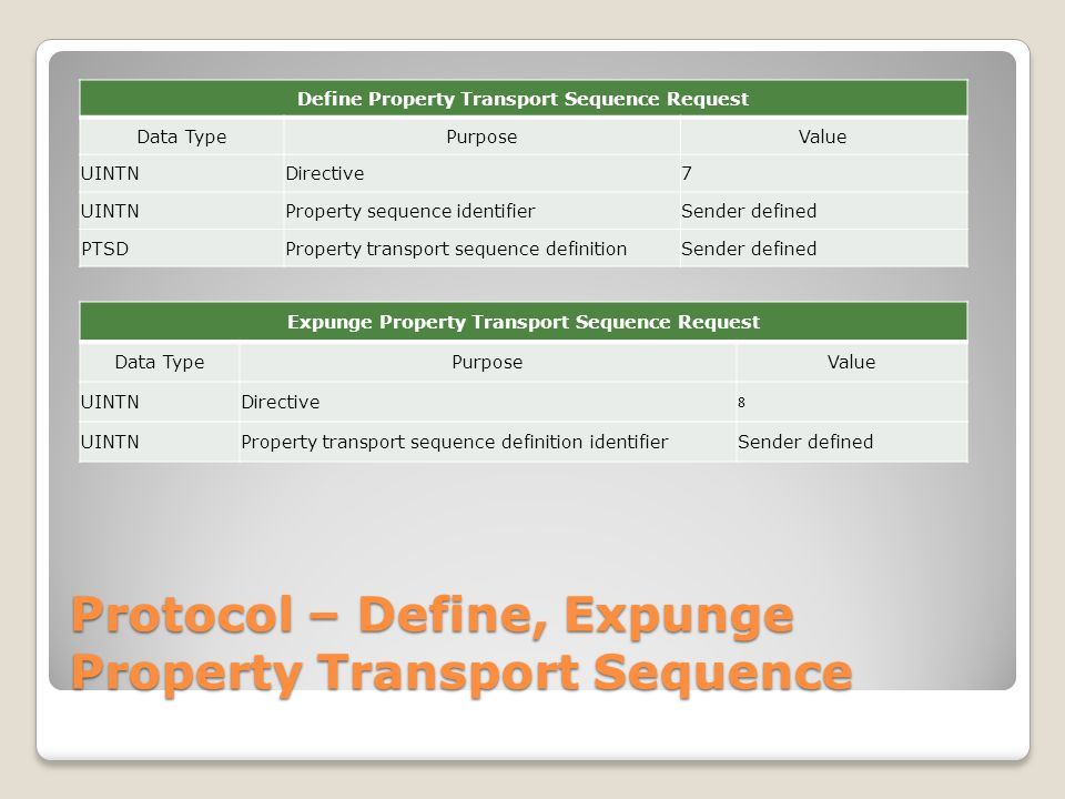 Protocol – Define, Expunge Property Transport Sequence Define Property Transport Sequence Request Data TypePurposeValue UINTNDirective7 UINTNProperty sequence identifierSender defined PTSDProperty transport sequence definitionSender defined Expunge Property Transport Sequence Request Data TypePurposeValue UINTNDirective 8 UINTNProperty transport sequence definition identifierSender defined