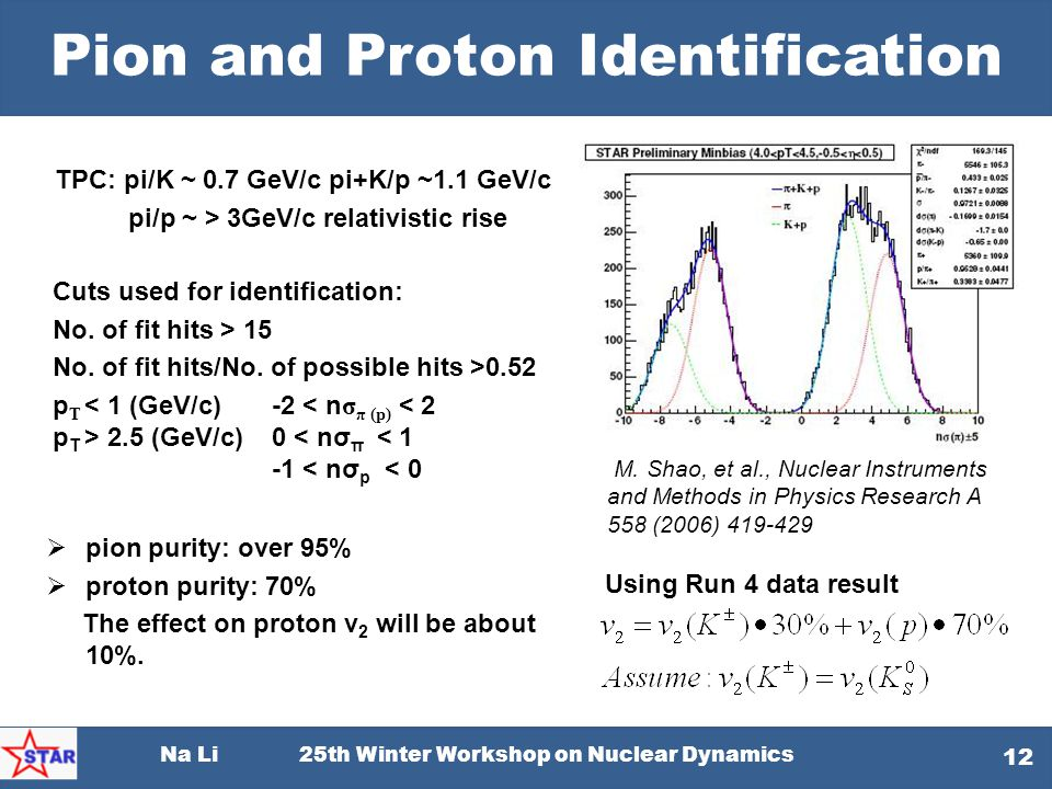Pion and Proton Identification 12 Na Li 25th Winter Workshop on Nuclear Dynamics TPC: pi/K ~ 0.7 GeV/c pi+K/p ~1.1 GeV/c pi/p ~ > 3GeV/c relativistic