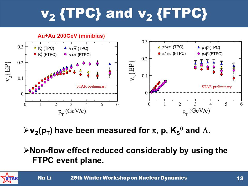 Na Li 25th Winter Workshop on Nuclear Dynamics 13 v 2 {TPC} and v 2 {FTPC}  v 2 (p T ) have been measured for , p, K S 0 and .  Non-flow effect re