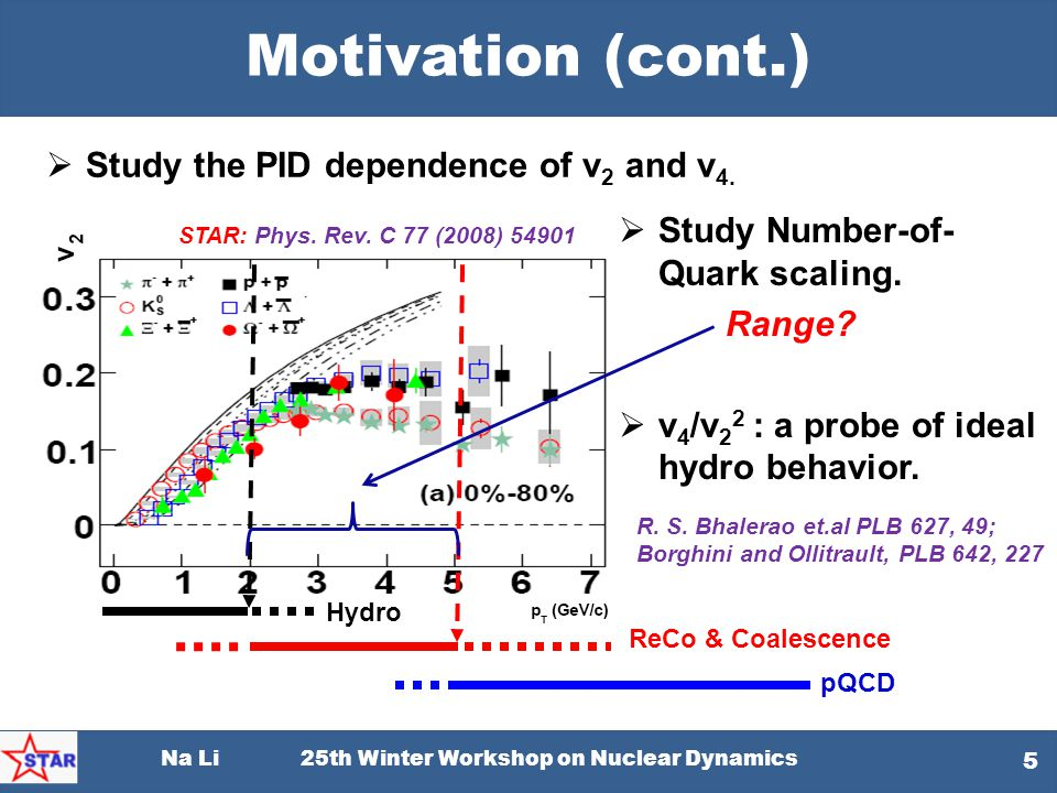 pQCD ReCo & Coalescence Hydro Motivation (cont.) 5 Na Li 25th Winter Workshop on Nuclear Dynamics  Study the PID dependence of v 2 and v 4. R. S. Bha