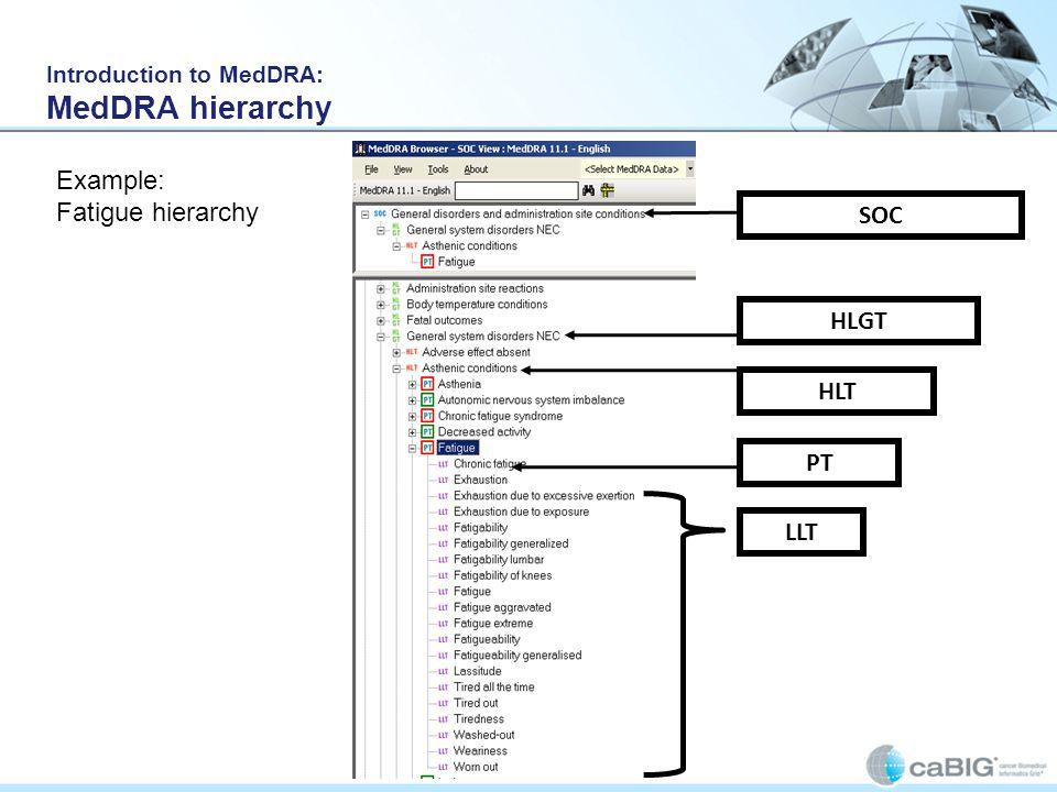Introduction to MedDRA: MedDRA hierarchy HLGT HLT SOC LLT PT Example: Fatigue hierarchy