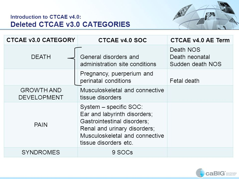 Introduction to CTCAE v4.0: Deleted CTCAE v3.0 CATEGORIES CTCAE v3.0 CATEGORY CTCAE v4.0 SOCCTCAE v4.0 AE Term DEATH General disorders and administration site conditions Death NOS Death neonatal Sudden death NOS Pregnancy, puerperium and perinatal conditionsFetal death GROWTH AND DEVELOPMENT Musculoskeletal and connective tissue disorders PAIN System – specific SOC: Ear and labyrinth disorders; Gastrointestinal disorders; Renal and urinary disorders; Musculoskeletal and connective tissue disorders etc.