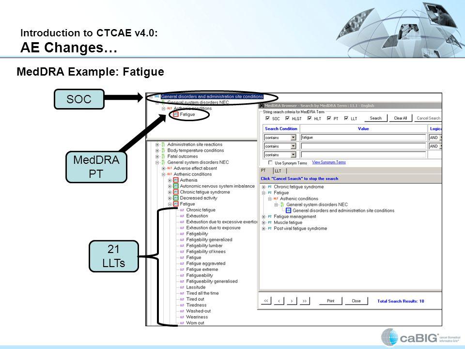 Introduction to CTCAE v4.0: AE Changes… SOC MedDRA PT 21 LLTs MedDRA Example: Fatigue