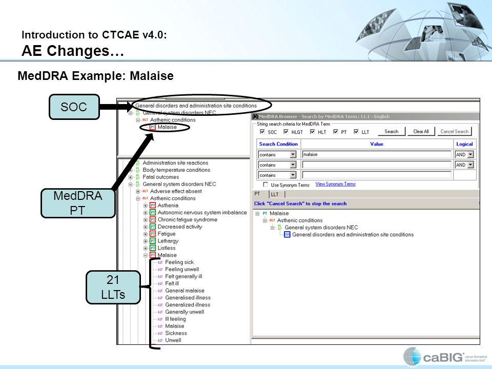 Introduction to CTCAE v4.0: AE Changes… SOC MedDRA PT 21 LLTs MedDRA Example: Malaise
