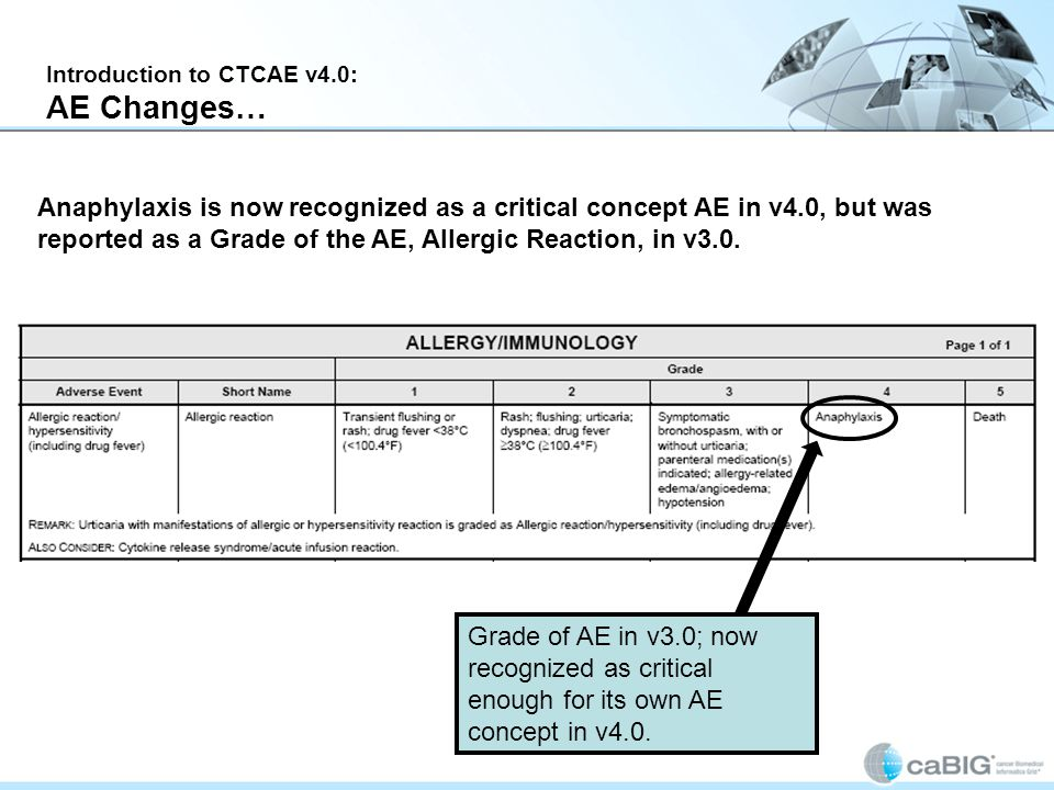Introduction to CTCAE v4.0: AE Changes… Anaphylaxis is now recognized as a critical concept AE in v4.0, but was reported as a Grade of the AE, Allergic Reaction, in v3.0.
