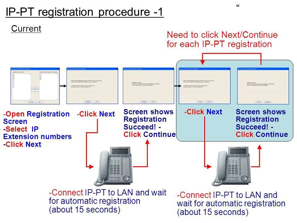 -Open Registration Screen -Select IP Extension numbers -Click Next -Click Next Screen shows Registration Succeed! - Click Continue -Click Next Need to