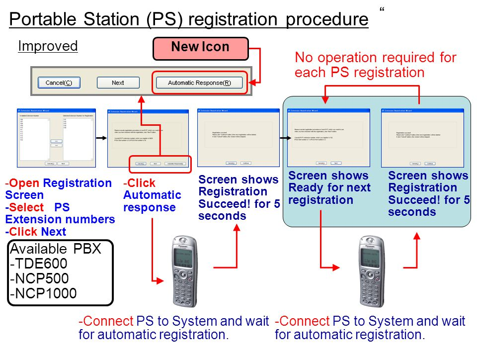 -Open Registration Screen -Select PS Extension numbers -Click Next -Connect PS to System and wait for automatic registration. -Click Automatic respons
