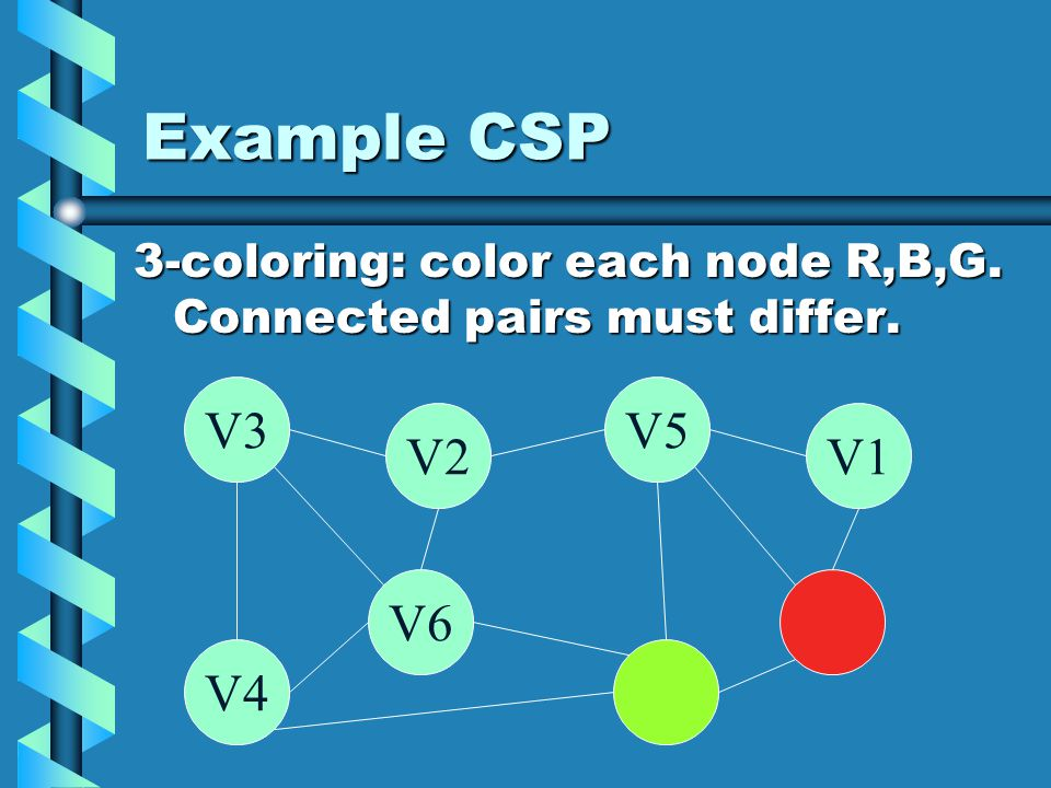 Example CSP 3-coloring: color each node R,B,G. Connected pairs must differ. V3 V4 V2 V6 V5 V1