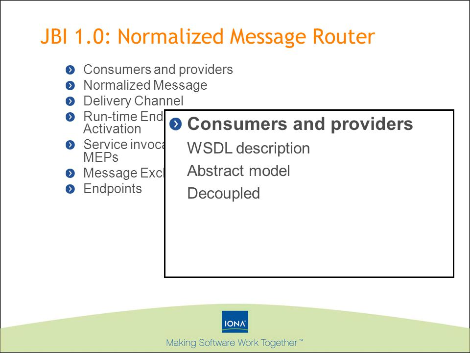 Consumers and providers Normalized Message Delivery Channel Run-time Endpoint Activation Service invocation and MEPs Message Exchange Endpoints Consumers and providers WSDL description Abstract model Decoupled JBI 1.0: Normalized Message Router