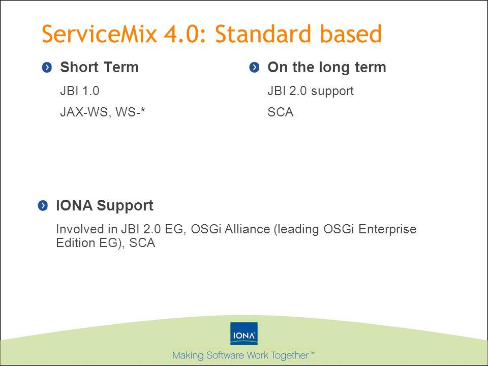 ServiceMix 4.0: Standard based Short Term JBI 1.0 JAX-WS, WS-* On the long term JBI 2.0 support SCA IONA Support Involved in JBI 2.0 EG, OSGi Alliance (leading OSGi Enterprise Edition EG), SCA