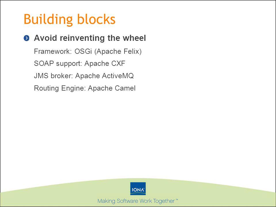 Building blocks Avoid reinventing the wheel Framework: OSGi (Apache Felix) SOAP support: Apache CXF JMS broker: Apache ActiveMQ Routing Engine: Apache Camel