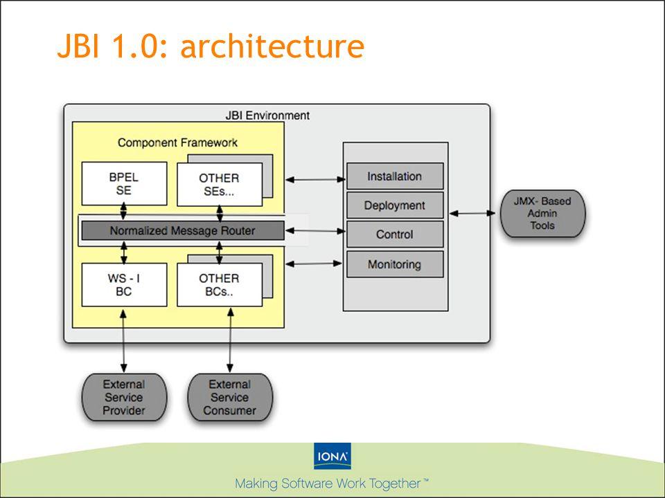 JBI 1.0: architecture