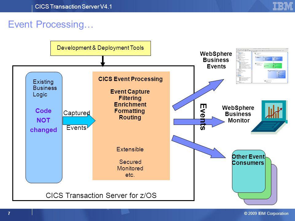 CICS Transaction Server V4.1 © 2009 IBM Corporation 7 Event Processing… Existing Business Logic Captured Events CICS Event Processing Event Capture Fi