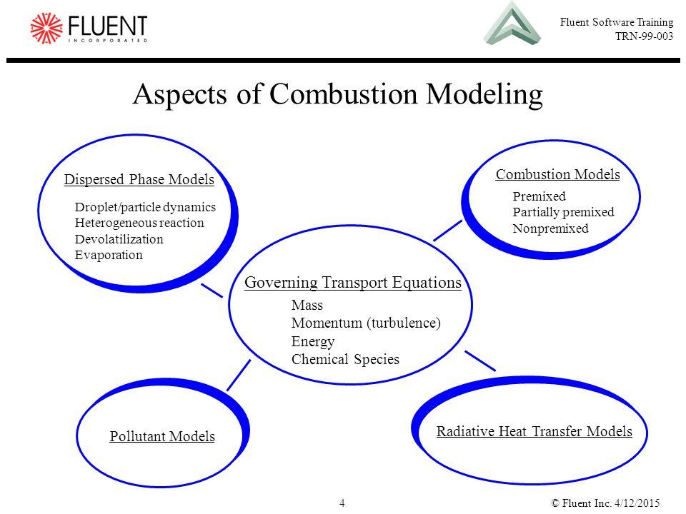 © Fluent Inc. 4/12/20154 Fluent Software Training TRN-99-003 Aspects of Combustion Modeling Dispersed Phase Models Droplet/particle dynamics Heterogen