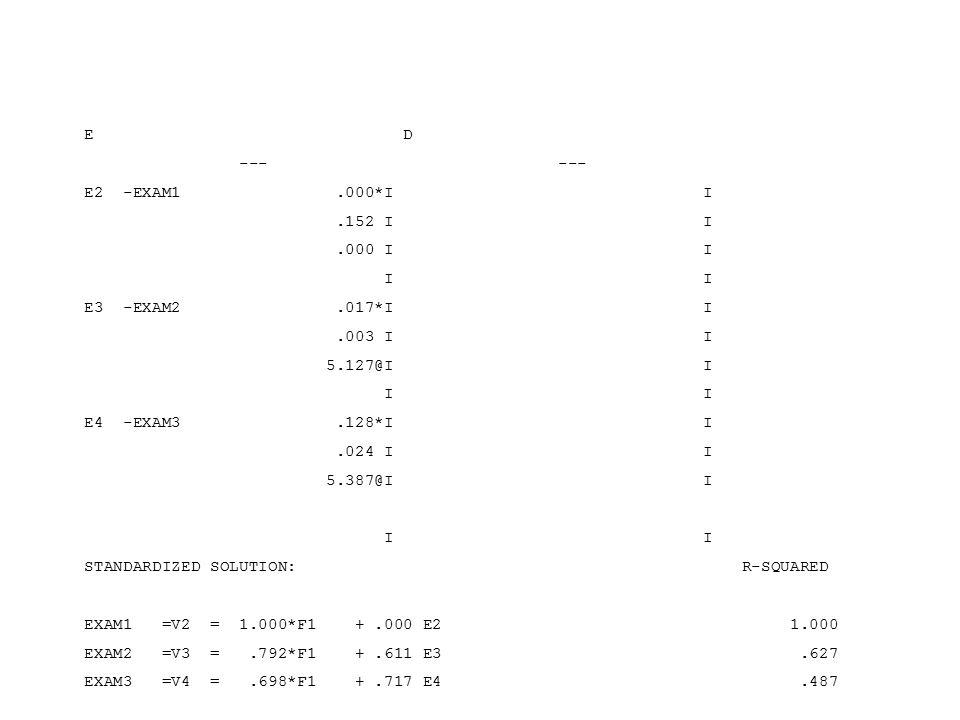 E D --- --- E2 -EXAM1.000*I I.152 I I.000 I I I I E3 -EXAM2.017*I I.003 I I 5.127@I I I I E4 -EXAM3.128*I I.024 I I 5.387@I I I I STANDARDIZED SOLUTION: R-SQUARED EXAM1 =V2 = 1.000*F1 +.000 E2 1.000 EXAM2 =V3 =.792*F1 +.611 E3.627 EXAM3 =V4 =.698*F1 +.717 E4.487