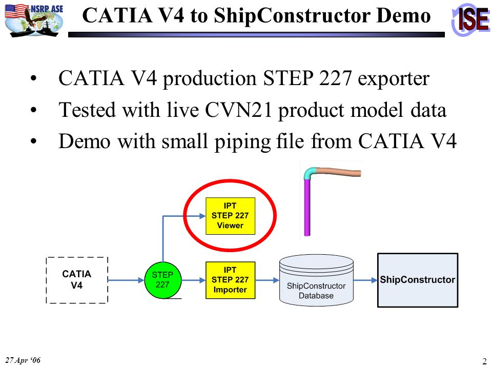27 Apr '06 3 CATIA V4 to ShipConstructor Demo CATIA V4 production STEP 227 exporter Tested with live CVN21 product model data Demo with small piping file from CATIA V4