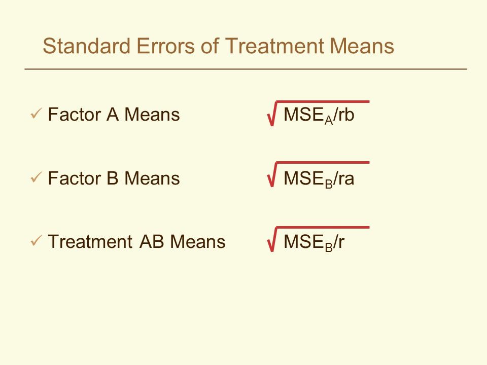 Standard Errors of Treatment Means Factor A Means MSE A /rb Factor B Means MSE B /ra Treatment AB Means MSE B /r