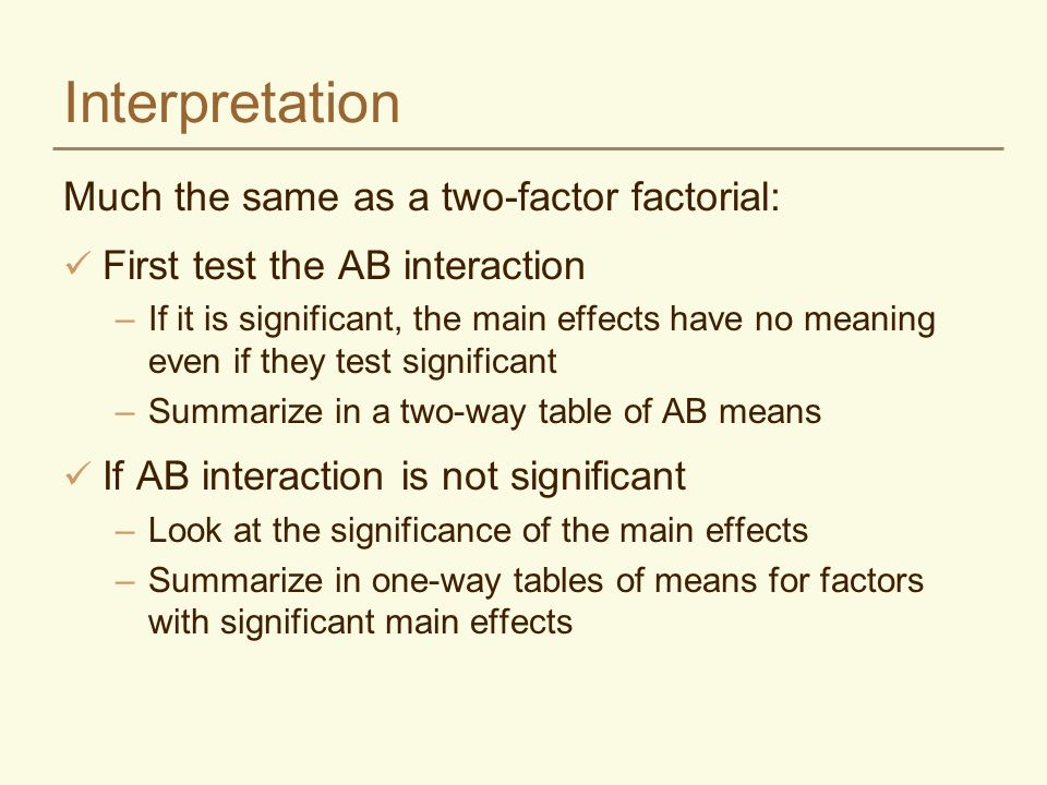 Interpretation Much the same as a two-factor factorial: First test the AB interaction –If it is significant, the main effects have no meaning even if they test significant –Summarize in a two-way table of AB means If AB interaction is not significant –Look at the significance of the main effects –Summarize in one-way tables of means for factors with significant main effects