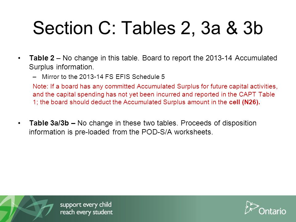 Table 2 – No change in this table. Board to report the 2013-14 Accumulated Surplus information.