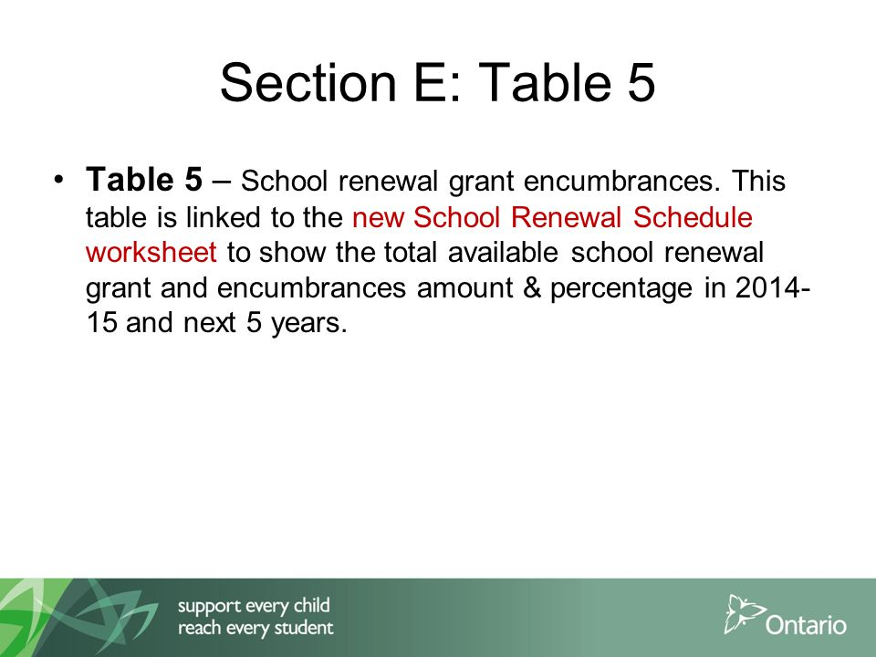 Table 5 – School renewal grant encumbrances.