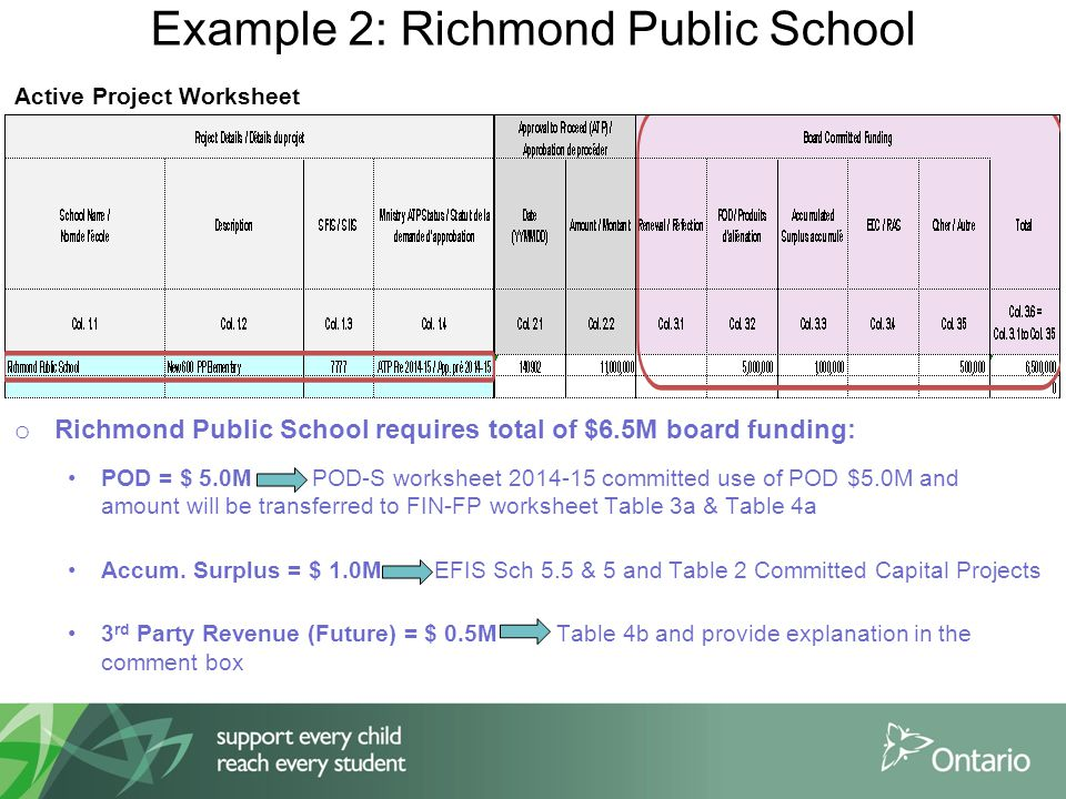 Example 2: Richmond Public School o Richmond Public School requires total of $6.5M board funding: POD = $ 5.0M POD-S worksheet 2014-15 committed use of POD $5.0M and amount will be transferred to FIN-FP worksheet Table 3a & Table 4a Accum.