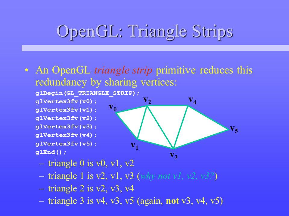 OpenGL: Triangle Strips An OpenGL triangle strip primitive reduces this redundancy by sharing vertices: glBegin(GL_TRIANGLE_STRIP); glVertex3fv(v0); glVertex3fv(v1); glVertex3fv(v2); glVertex3fv(v3); glVertex3fv(v4); glVertex3fv(v5); glEnd(); –triangle 0 is v0, v1, v2 –triangle 1 is v2, v1, v3 (why not v1, v2, v3 ) –triangle 2 is v2, v3, v4 –triangle 3 is v4, v3, v5 (again, not v3, v4, v5) v0v0 v2v2 v1v1 v3v3 v4v4 v5v5