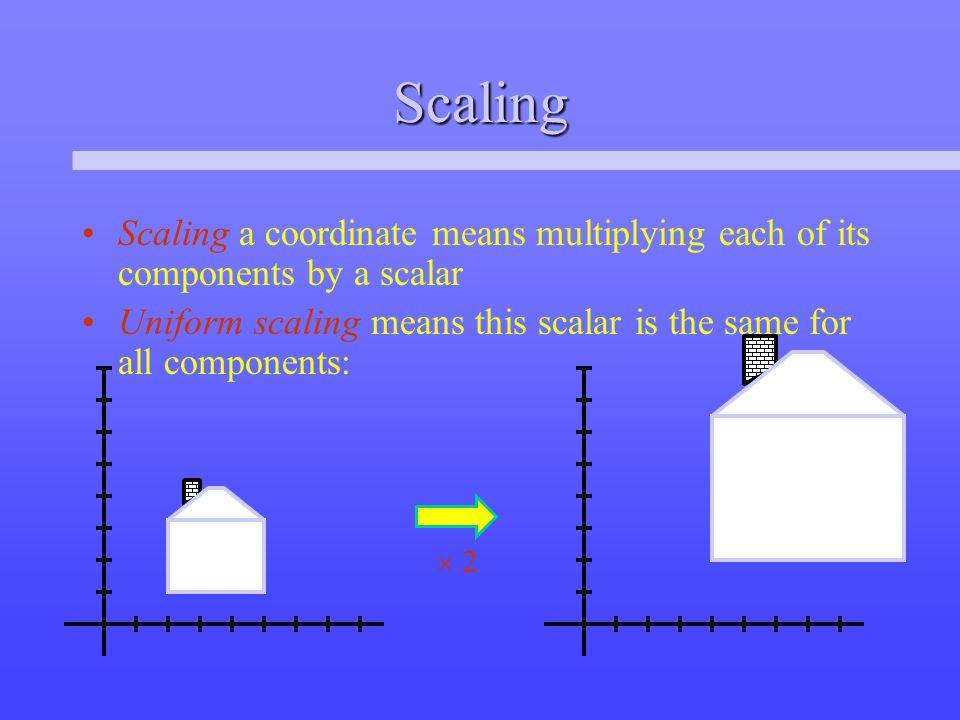Scaling Scaling a coordinate means multiplying each of its components by a scalar Uniform scaling means this scalar is the same for all components:  2 2
