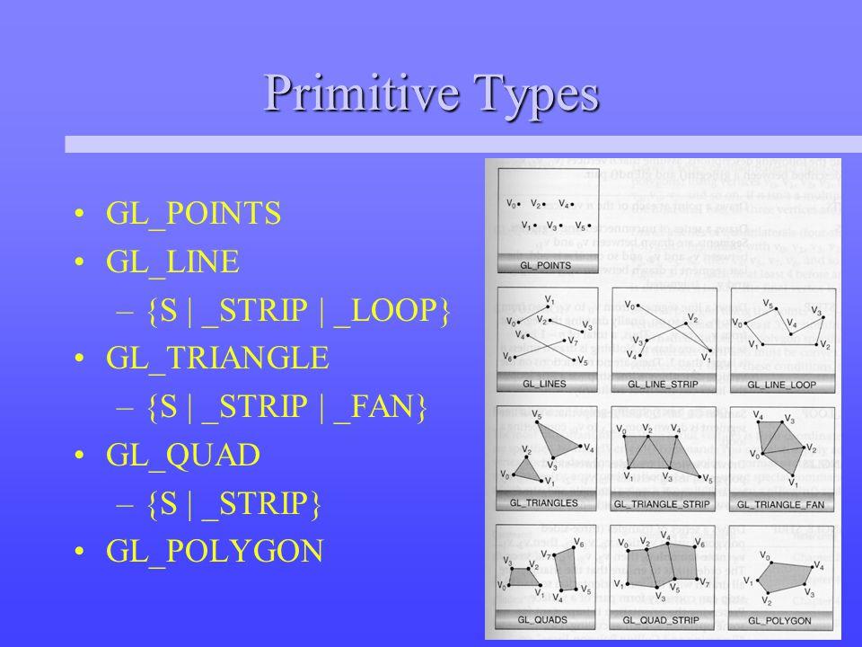 Primitive Types GL_POINTS GL_LINE –{S | _STRIP | _LOOP} GL_TRIANGLE –{S | _STRIP | _FAN} GL_QUAD –{S | _STRIP} GL_POLYGON