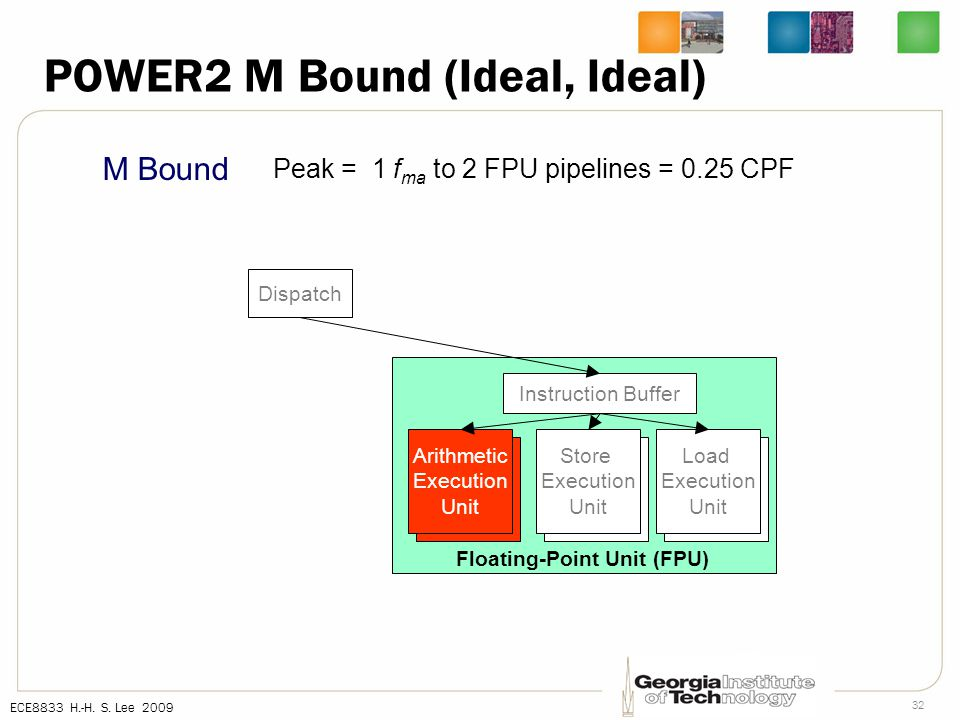 ECE8833 H.-H. S. Lee 2009 32 POWER2 M Bound (Ideal, Ideal) M Bound Peak = 1 f ma to 2 FPU pipelines = 0.25 CPF --- Instruction Buffer Arithmetic Execu