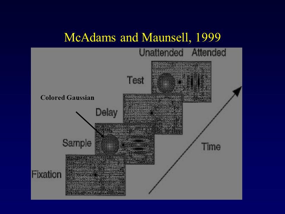 McAdams and Maunsell, 1999 Colored Gaussian