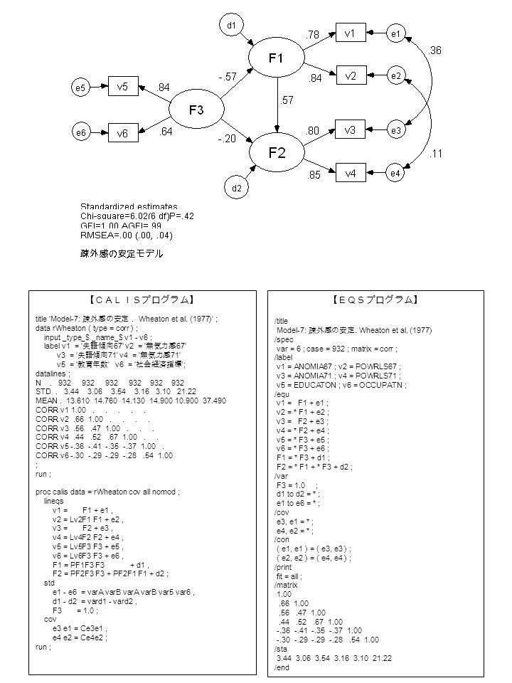 【CALISプログラム】 title Model-7: 疎外感の安定. Wheaton et al.
