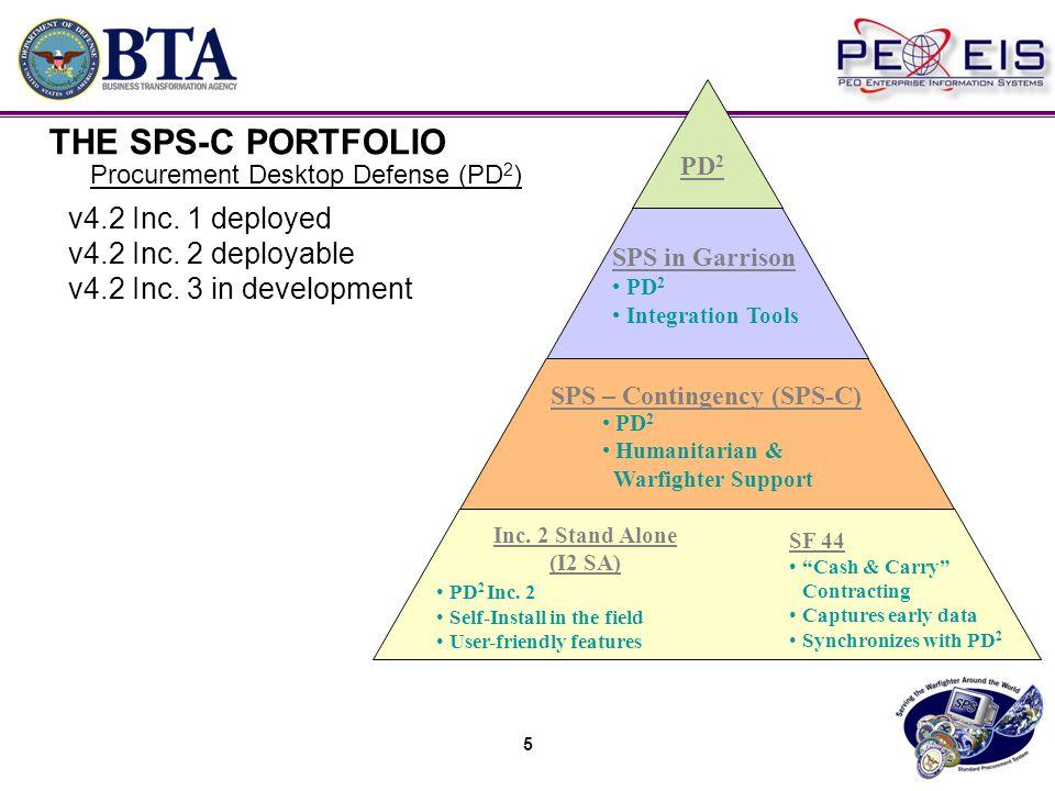 5 THE SPS-C PORTFOLIO v4.2 Inc.1 deployed v4.2 Inc.