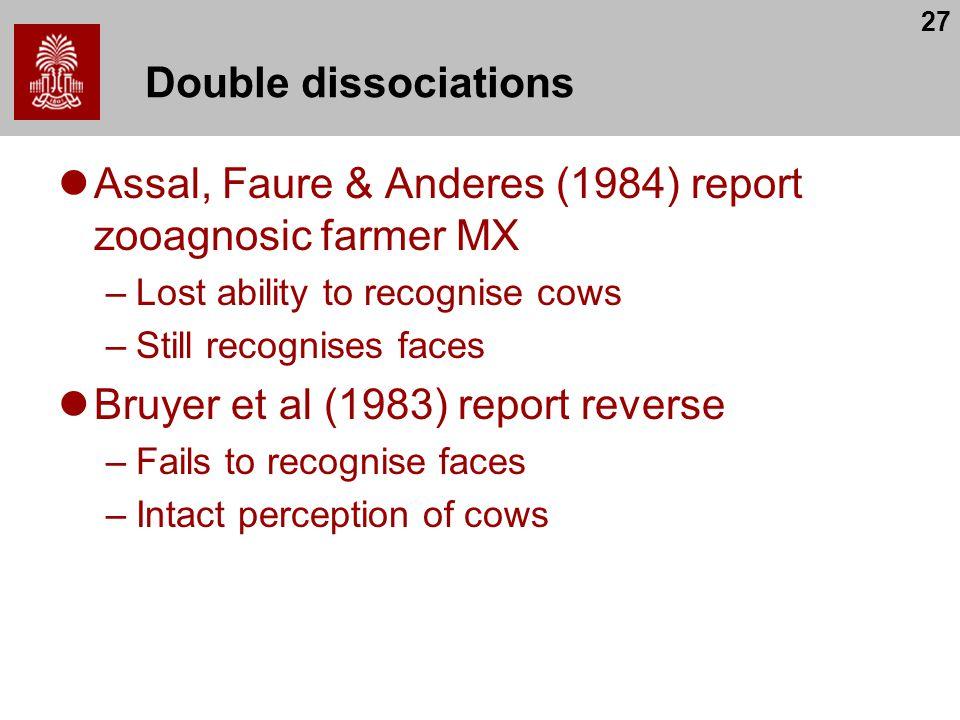 27 Double dissociations Assal, Faure & Anderes (1984) report zooagnosic farmer MX –Lost ability to recognise cows –Still recognises faces Bruyer et al