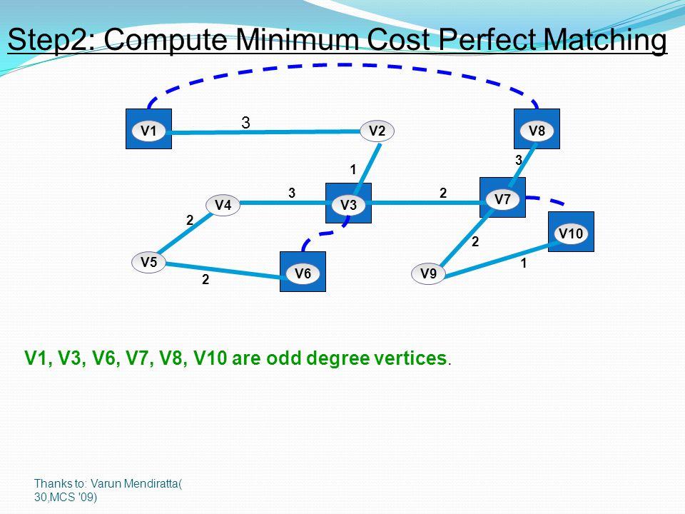 Thanks to: Varun Mendiratta( 30,MCS '09) Step2: Compute Minimum Cost Perfect Matching 1 3 2 2 1 2 2 3 3 V1V2V8 V4V3 V7 V5 V6V9 V10 V1, V3, V6, V7, V8,