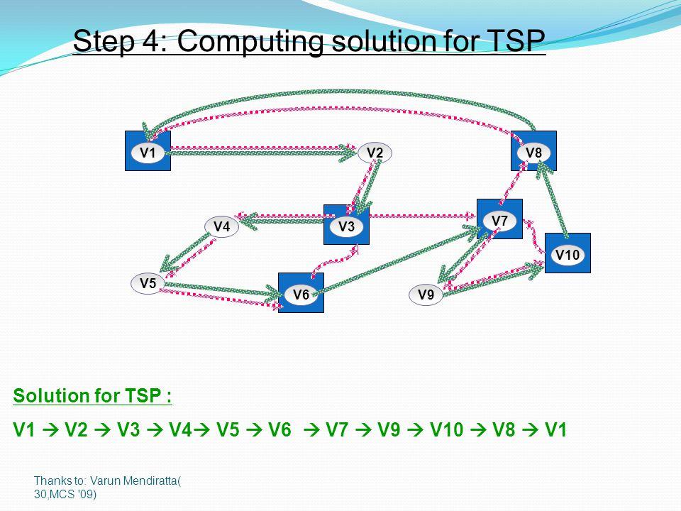 Thanks to: Varun Mendiratta( 30,MCS '09) Step 4: Computing solution for TSP V1V2V8 V4V3 V7 V5 V6V9 V10 Solution for TSP : V1  V2  V3  V4  V5  V6
