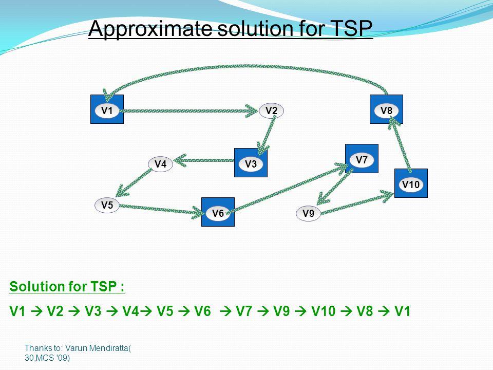 Thanks to: Varun Mendiratta( 30,MCS '09) Approximate solution for TSP V1V2V8 V4V3 V7 V5 V6V9 V10 Solution for TSP : V1  V2  V3  V4  V5  V6  V7 