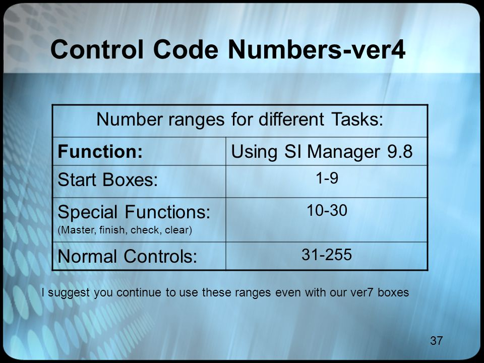 37 Control Code Numbers-ver4 Number ranges for different Tasks: Function:Using SI Manager 9.8 Start Boxes: 1-9 Special Functions: (Master, finish, che