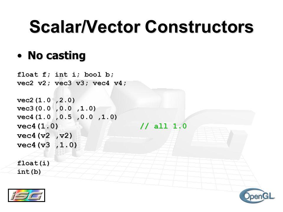 Scalar/Vector Constructors No castingNo casting float f; int i; bool b; vec2 v2; vec3 v3; vec4 v4; vec2(1.0,2.0) vec3(0.0,0.0,1.0) vec4(1.0,0.5,0.0,1.0) vec4(1.0) // all 1.0 vec4(v2,v2) vec4(v3,1.0) float(i)int(b)