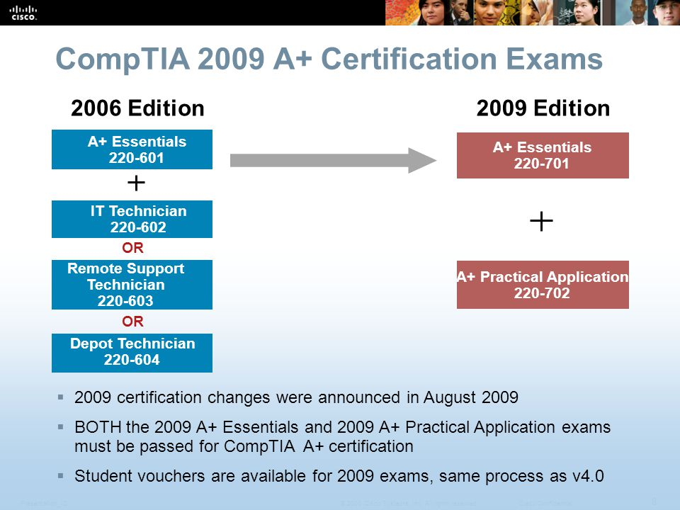 Presentation_ID 8 © 2008 Cisco Systems, Inc. All rights reserved.Cisco Confidential CompTIA 2009 A+ Certification Exams A+ Essentials 220-601 IT Techn