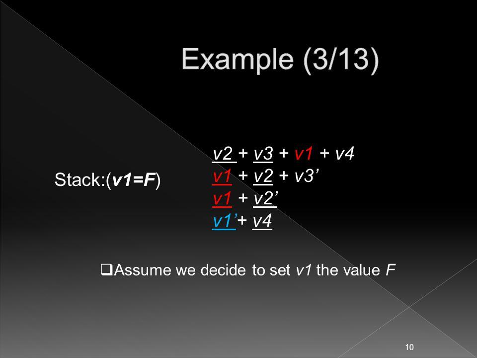 v2 + v3 + v1 + v4 v1 + v2 + v3' v1 + v2' v1'+ v4 Stack:(v1=F)  Assume we decide to set v1 the value F 10