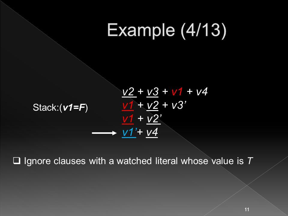 v2 + v3 + v1 + v4 v1 + v2 + v3' v1 + v2' v1'+ v4  Ignore clauses with a watched literal whose value is T Stack:(v1=F) 11