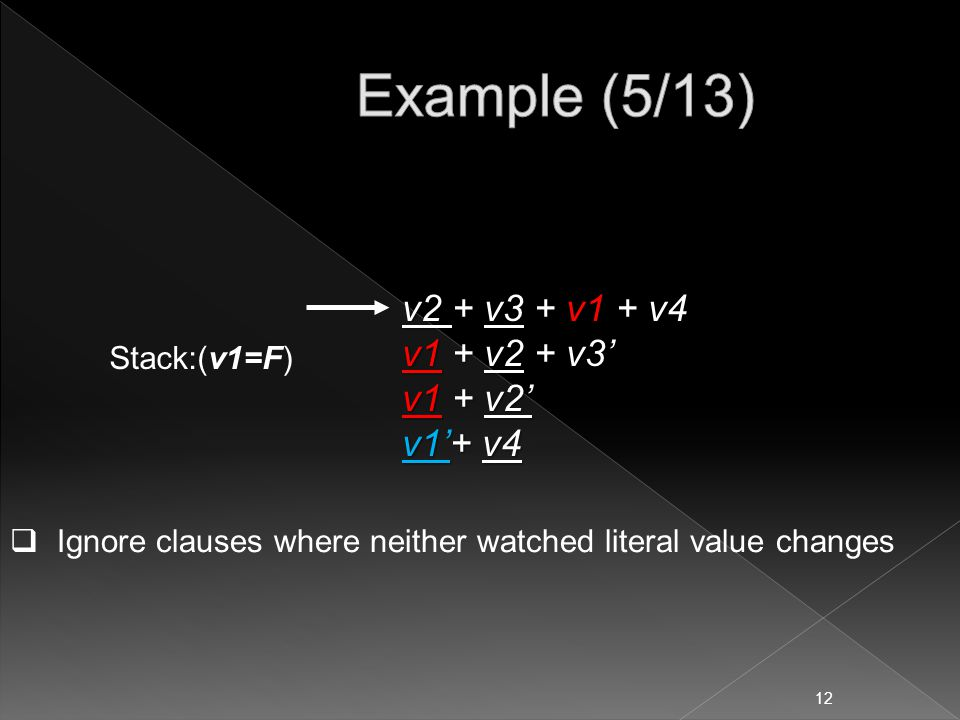 v2 + v3 + v1 + v4 v1 + v2 + v3' v1 + v2' v1'+ v4  Ignore clauses where neither watched literal value changes Stack:(v1=F) 12