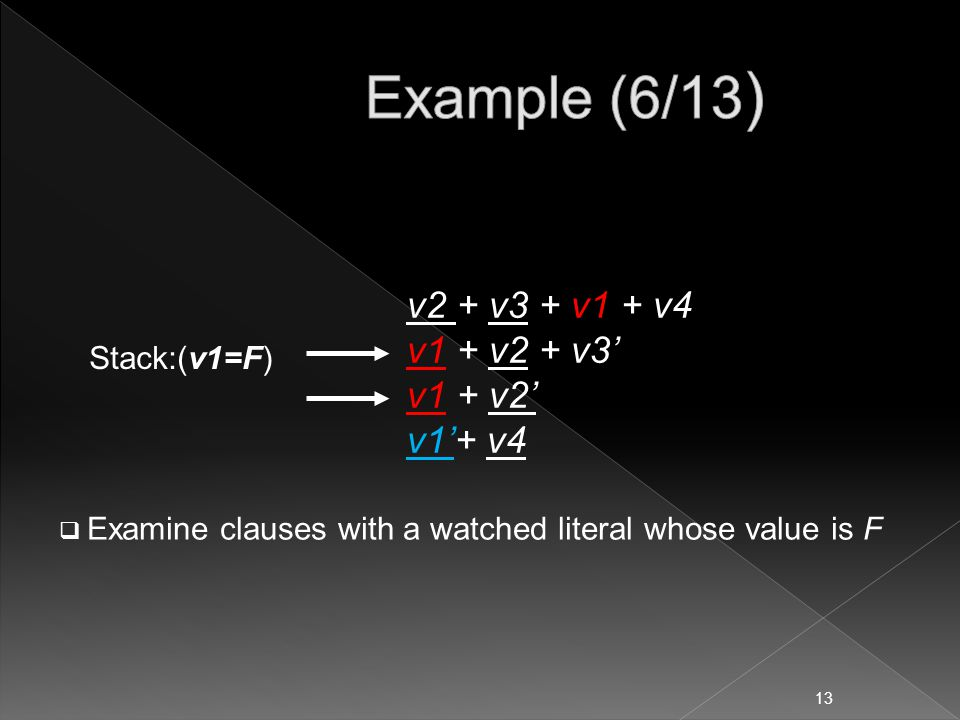 v2 + v3 + v1 + v4 v1 + v2 + v3' v1 + v2' v1'+ v4  Examine clauses with a watched literal whose value is F Stack:(v1=F) 13