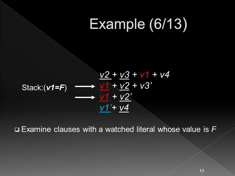 v2 + v3 + v1 + v4 v1 + v2 + v3' v1 + v2' v1'+ v4  Examine clauses with a watched literal whose value is F Stack:(v1=F) 13
