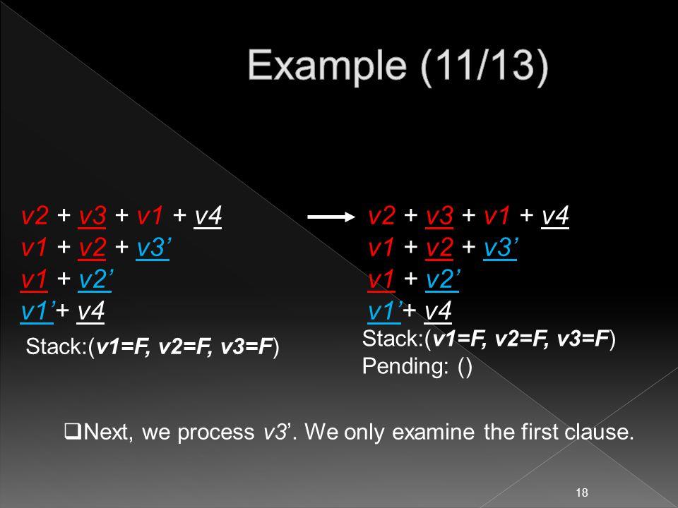 v2 + v3 + v1 + v4 v1 + v2 + v3' v1 + v2' v1'+ v4 Stack:(v1=F, v2=F, v3=F)  Next, we process v3'.