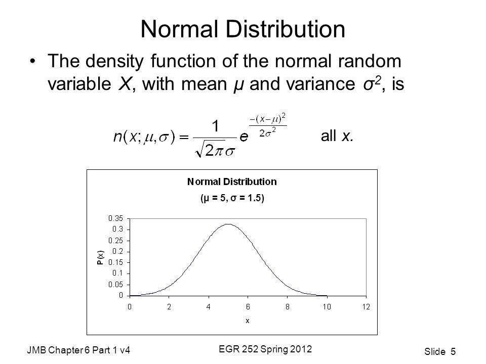 JMB Chapter 6 Part 1 v4 EGR 252 Spring 2012 Slide 5 Normal Distribution The density function of the normal random variable X, with mean μ and variance σ 2, is all x.